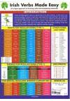 Irish Verbs Made Easy Glance Card