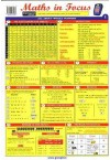 Maths In Focus Glance Card