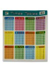 WALL CHART (50*75cm) - TIMES TABLES
